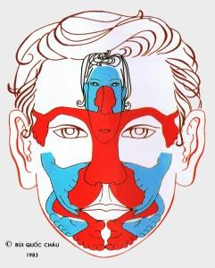 Riflessologia facciale Mappa Yang